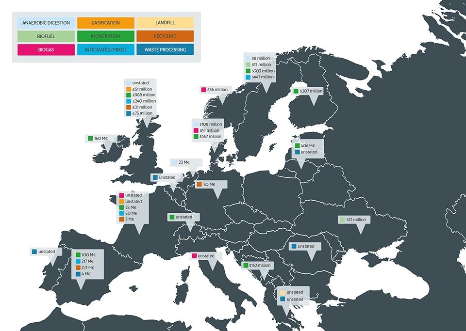 Euroopan cleantech investointiprojektien yhteystiedot maksutta BusinessOulusta