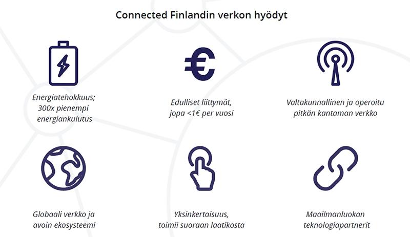 Esineiden internet Suomessa