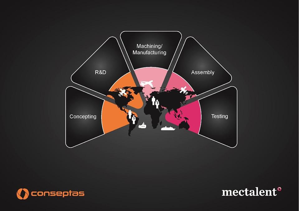 Vahvistusta suunnitteluliiketoimintaan – Mectalent Oy osti enemmistön Conseptas Oy:stä