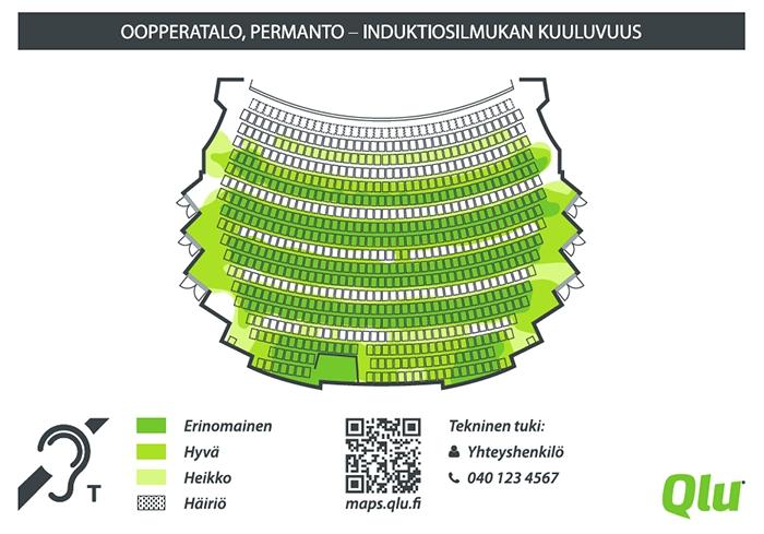 Qlu Oy patentoi kuulolaitetta tukevien induktiosilmukoiden testausmenetelmän