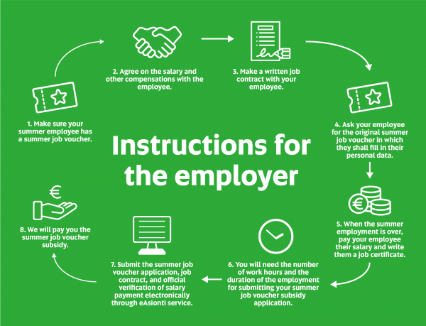Summer job instructions for the employer